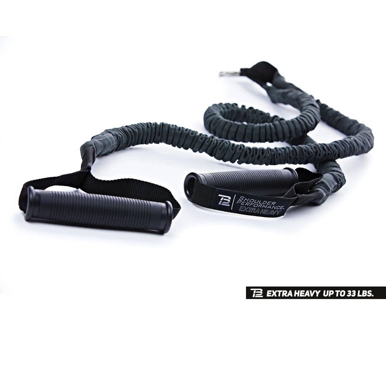 TB12™ Handle Resistance Band Kit