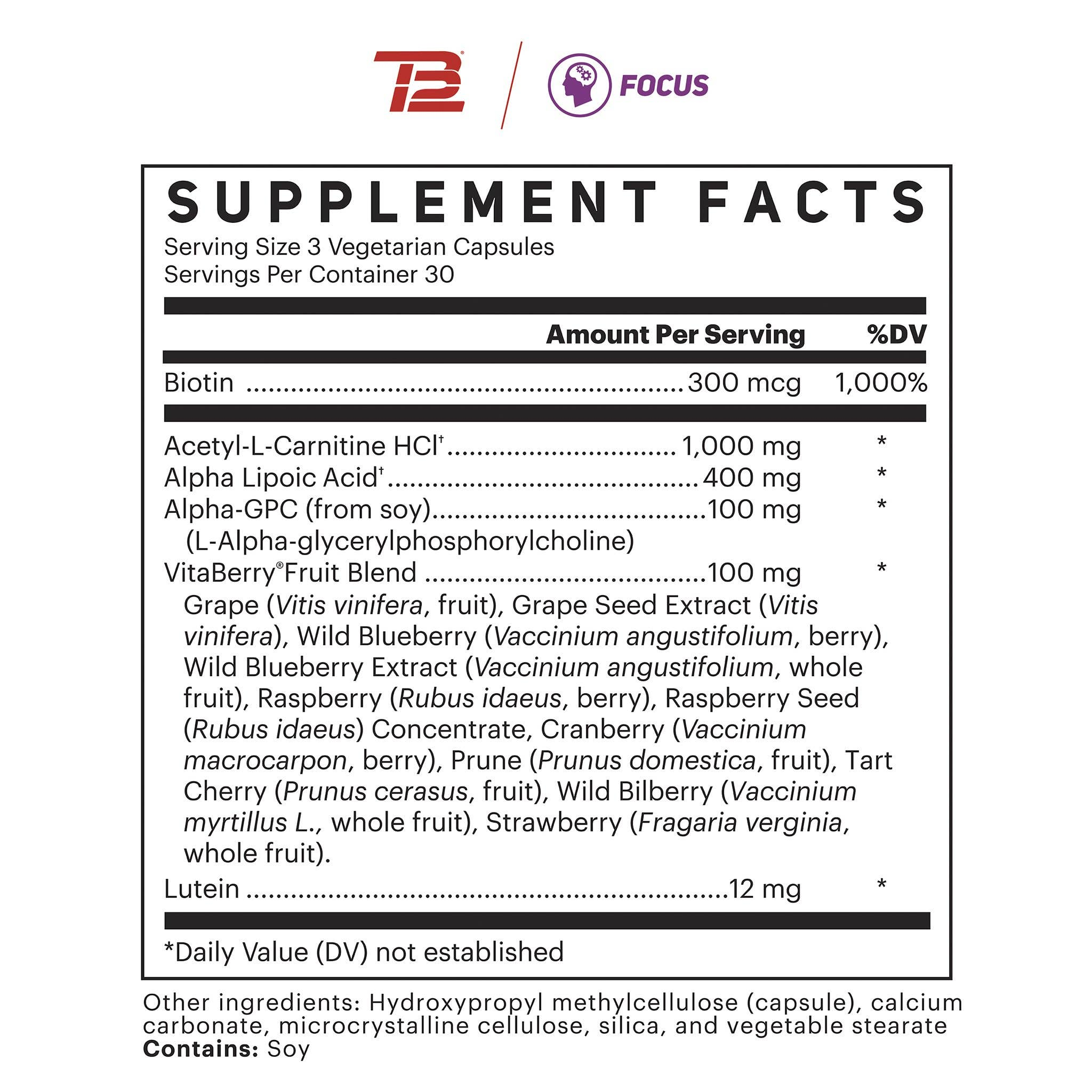 TB12 Focus Facts and Ingredients