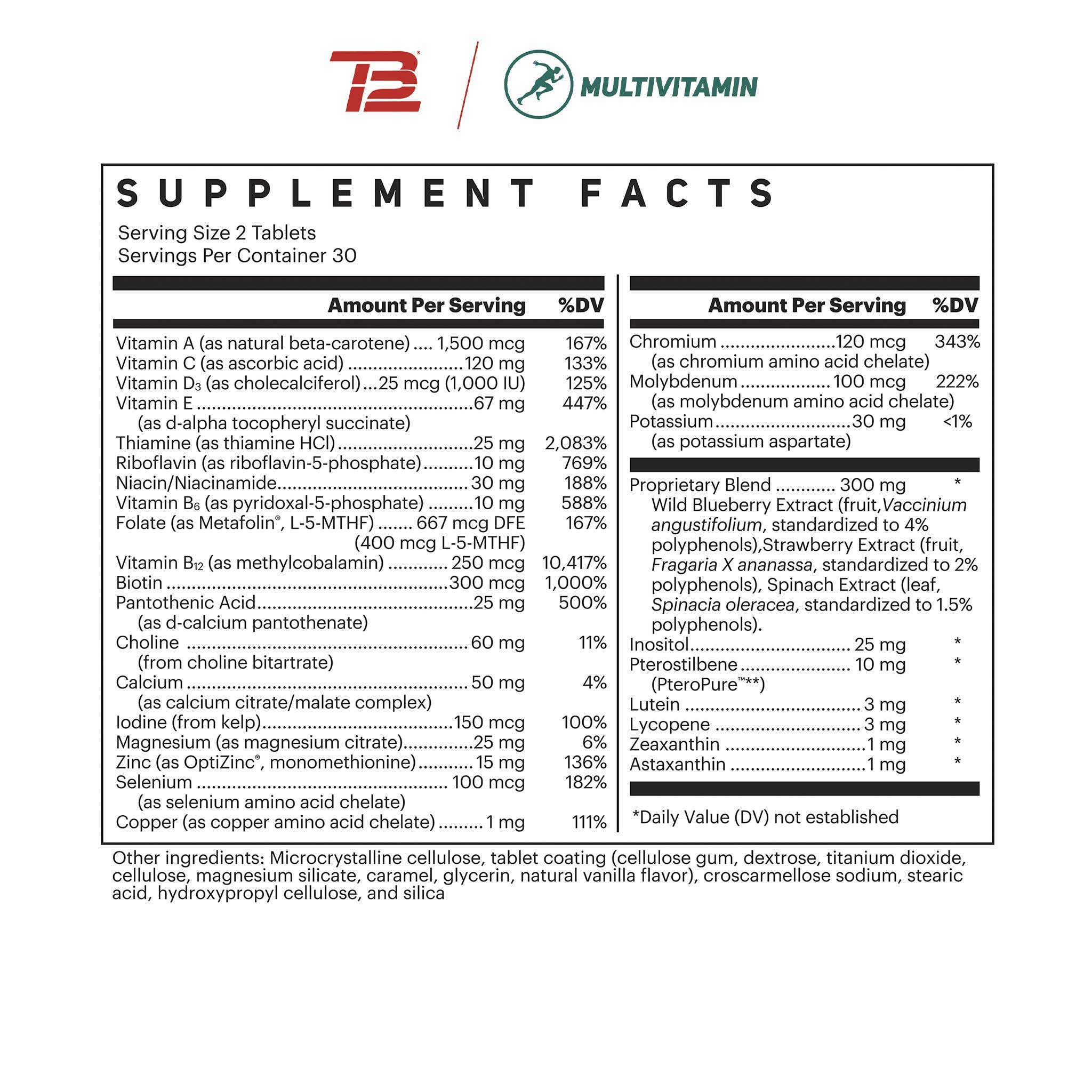 TB12 Multivitamin Facts and Ingredients